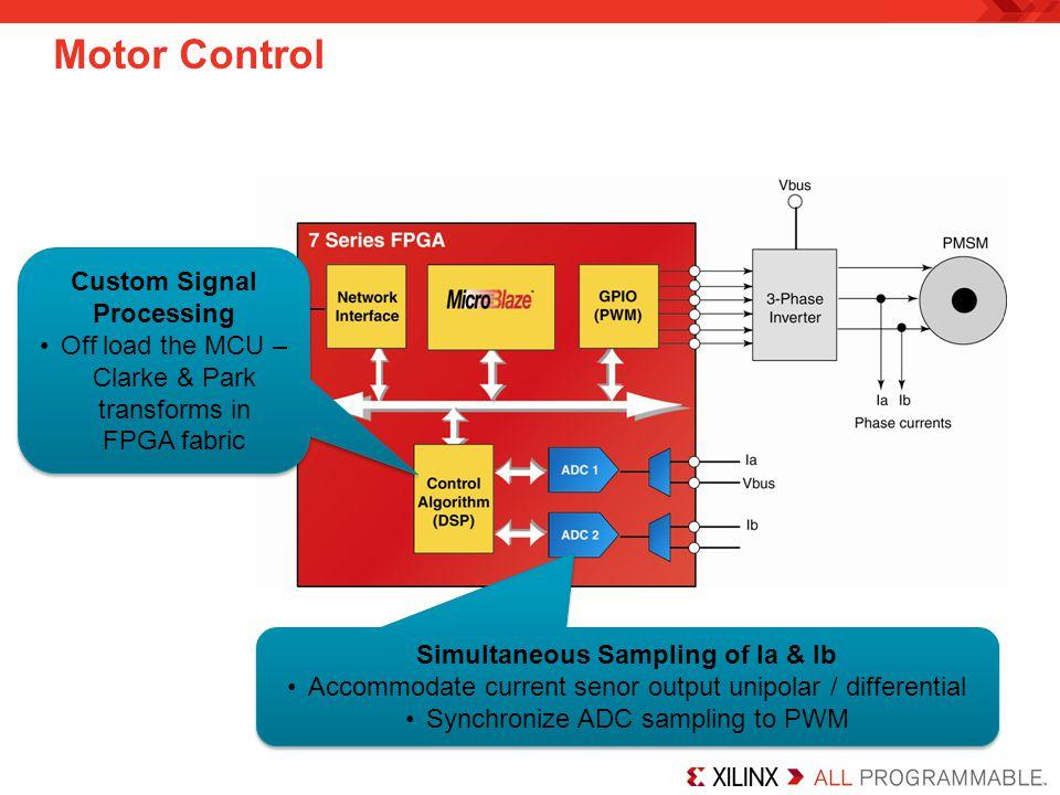 Motor Control Simultaneous Sampling of Ia & Ib Accommodate current senor output unipolar / differential Synchronize ADC sampling to PWM Simultaneous S