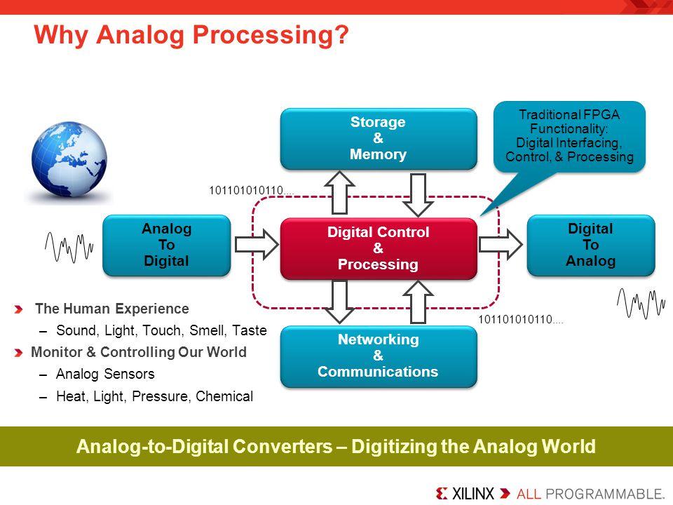 Why Analog Processing? Analog-to-Digital Converters – Digitizing the Analog World Digital Control & Processing Digital Control & Processing Analog To