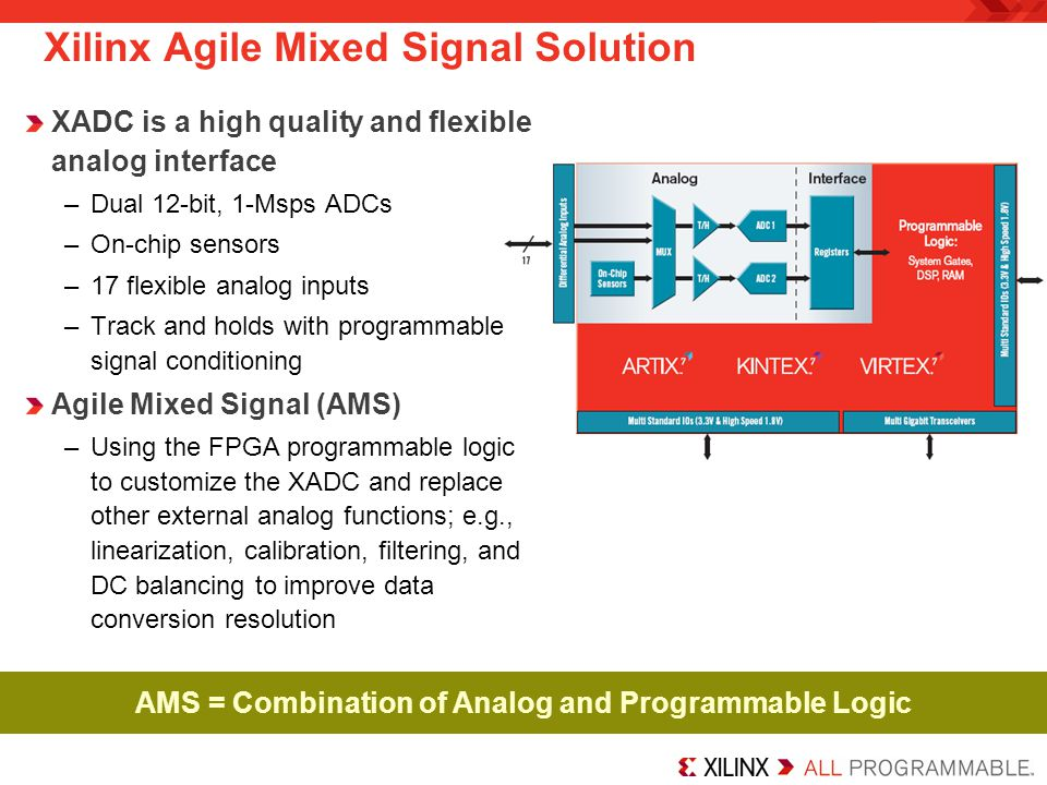 Lowering System Cost Significant cost and area savings by integrating common analog interface functionality Integrates discrete ADC or complex analog subsystem –Discrete analog functions integrated –12-bit analog front end covers a wide range of general-purpose analog applications Analog Interfaces Lower System Cost, Lower Board Cost, Reduced Design Complexity and Inventory Management