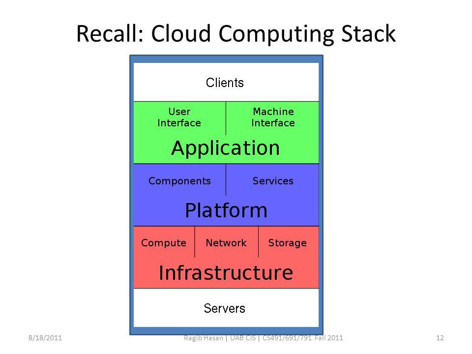 Recall: Cloud Computing Stack 8/18/2011Ragib Hasan | UAB CIS | CS491/691/791 Fall 201112