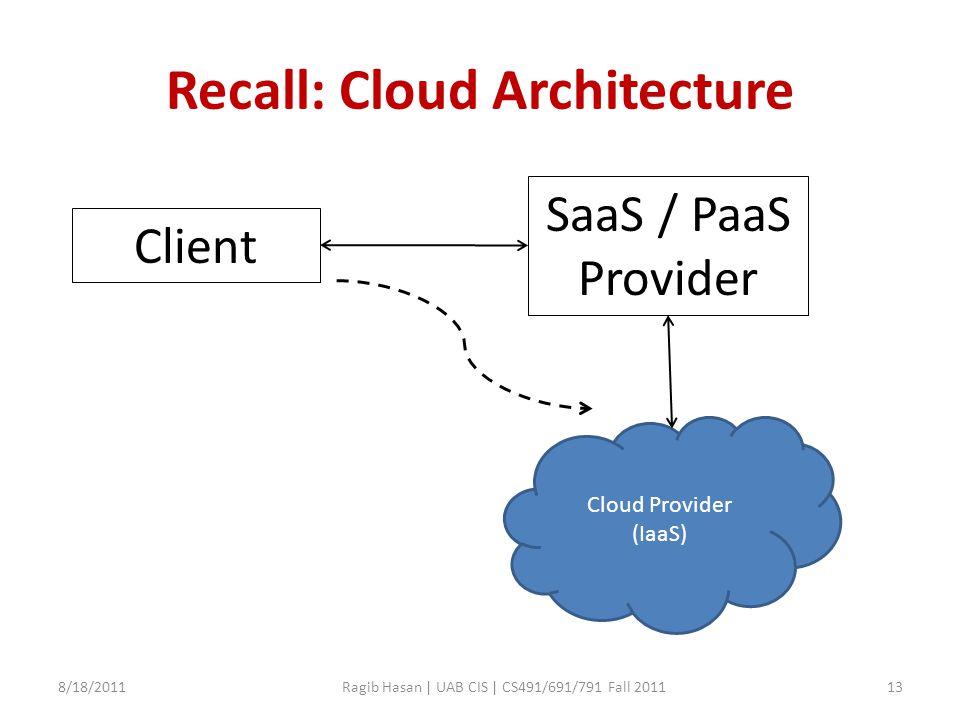 Recall: Cloud Architecture 8/18/2011Ragib Hasan | UAB CIS | CS491/691/791 Fall 201113 Client SaaS / PaaS Provider Cloud Provider (IaaS)