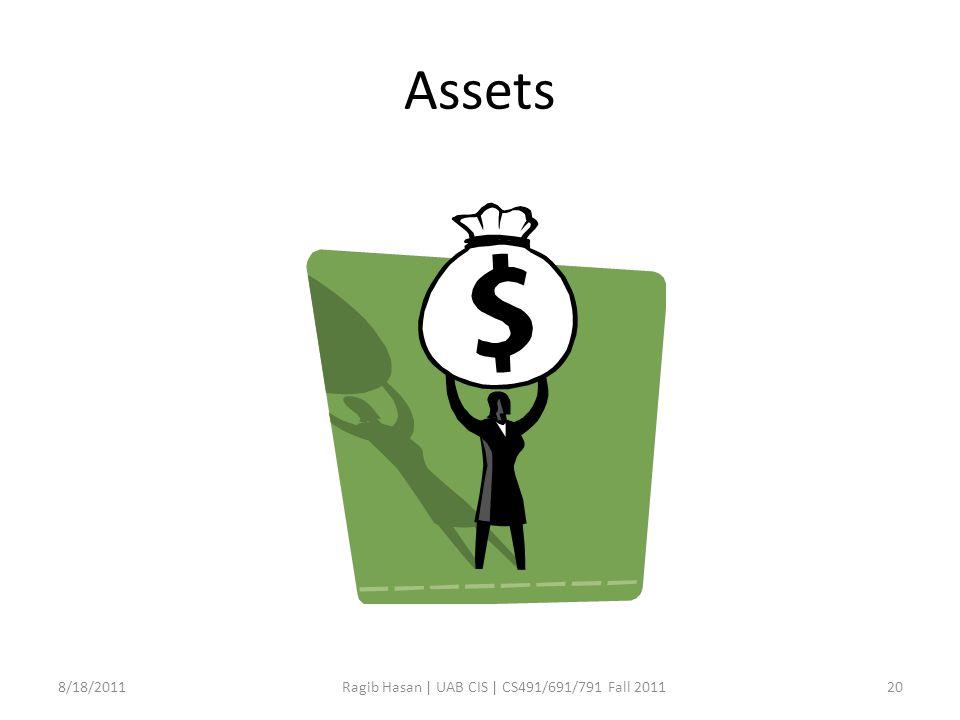 Assets 8/18/2011Ragib Hasan | UAB CIS | CS491/691/791 Fall 201120