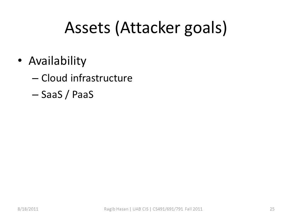 Assets (Attacker goals) Availability – Cloud infrastructure – SaaS / PaaS 8/18/2011Ragib Hasan | UAB CIS | CS491/691/791 Fall 201125