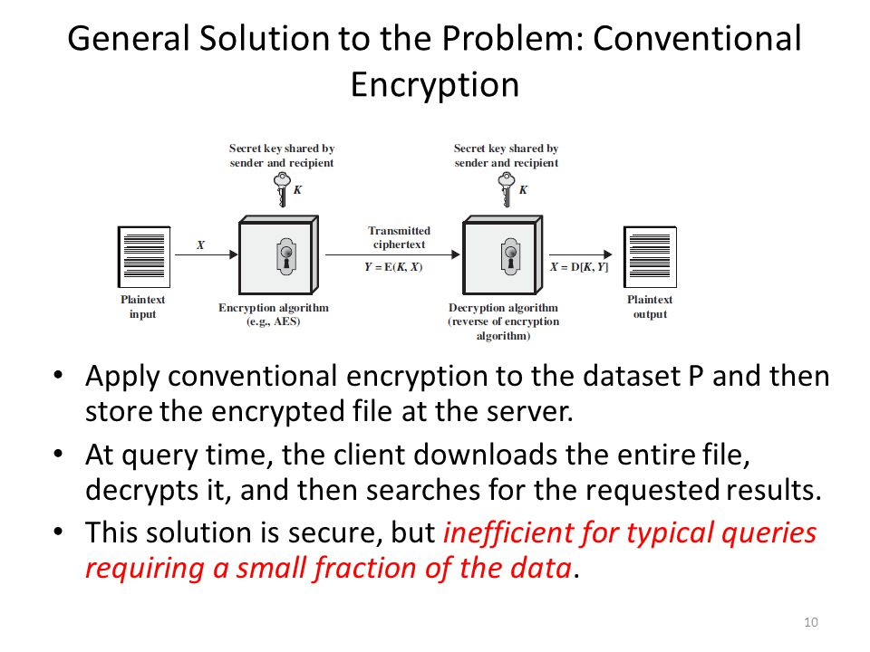 General Solution to the Problem: Conventional Encryption Apply conventional encryption to the dataset P and then store the encrypted file at the server.
