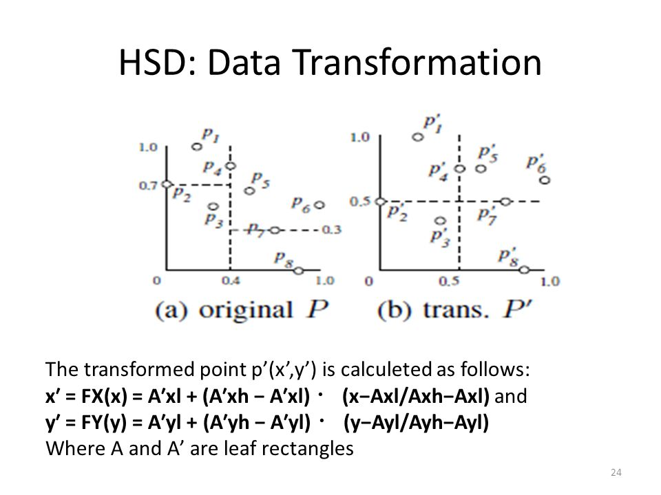 HSD: Data Transformation 24 The transformed point p'(x',y') is calculeted as follows: x′ = FX(x) = A′xl + (A′xh − A′xl) ・ (x−Axl/Axh−Axl) and y′ = FY(y) = A′yl + (A′yh − A′yl) ・ (y−Ayl/Ayh−Ayl) Where A and A' are leaf rectangles