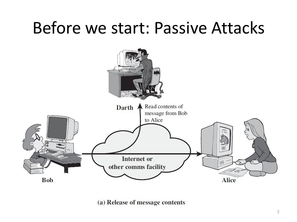 Before we start: Passive Attacks 3