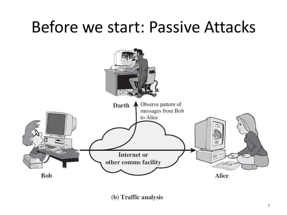 Before we start: Active Attacks 5