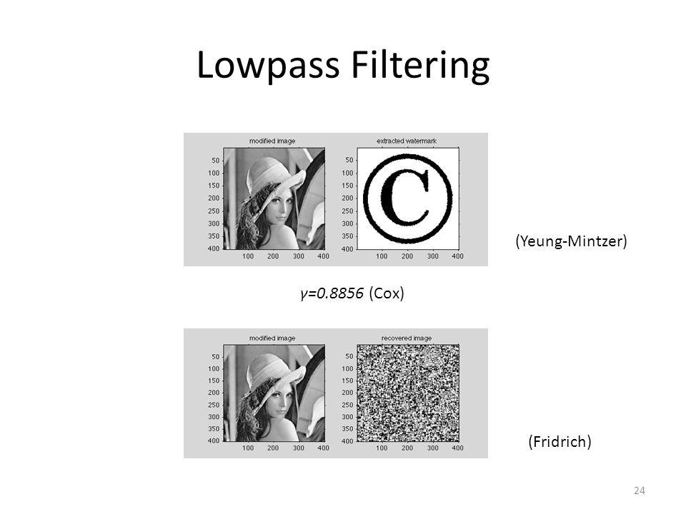 Lowpass Filtering γ=0.8856(Cox) (Yeung-Mintzer) (Fridrich) 24