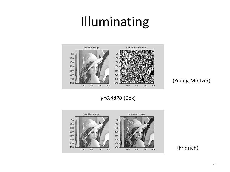 Illuminating γ=0.4870(Cox) (Yeung-Mintzer) (Fridrich) 25