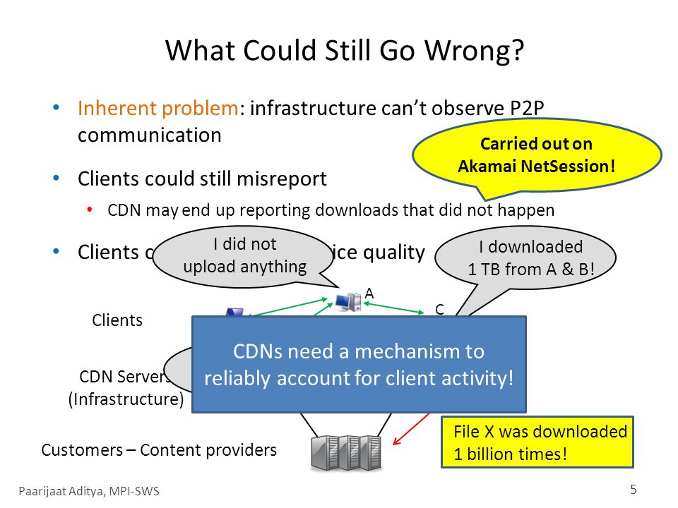 Periodic progress reports while downloading Akamai NetSession Peer assisted CDN operated by Akamai Used for distributing large files – software installers and videos Client software is bundled with customer specific installer Request file List of clients & signed metadata Download from clients & edge servers Verify with metadata Controller Edge servers Clients running NetSession software Akamai Download completion 6 Accounting logs for customers Paarijaat Aditya, MPI-SWS A B C Expect to hear from C