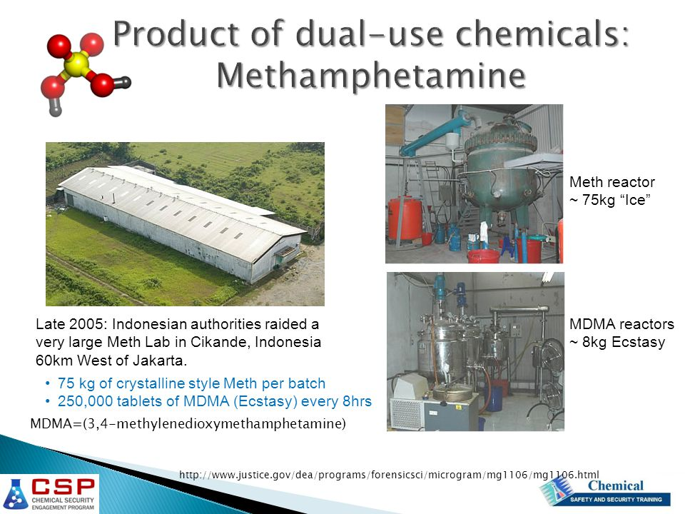 Dual-use chemical: Sodium azide  Industrial Uses ◦ Propellant in automobile airbags  ~ 50g Driver side  ~ 200g Passenger side ◦ Biocide in hospitals and laboratories ◦ Anticorrosion solutions  Illegal Uses ◦ Gas more deadly than Hydrogen Cyanide when reacted with an aqueous oxidizer ◦ Toxic by ingestion ◦ Detonator for powerful explosives http://auto.howstuffworks.com/car- driving-safety/safety-regulatory- devices/airbag1.htm