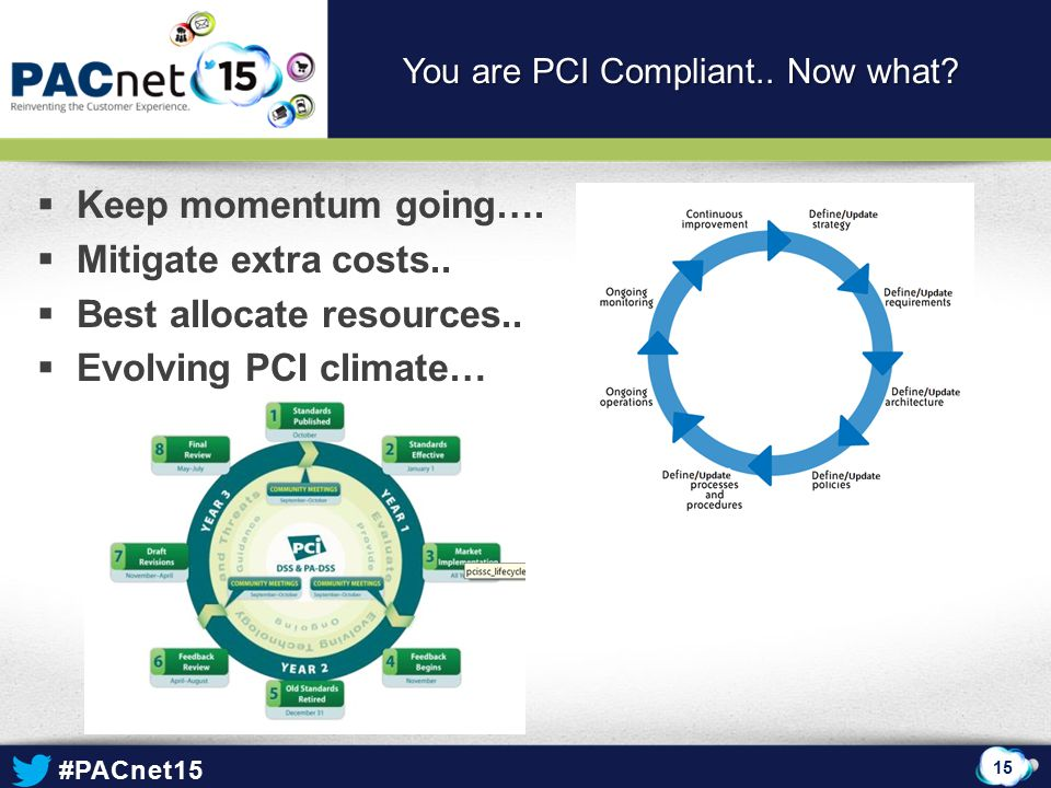 #PACnet15  Keep momentum going…. Mitigate extra costs..