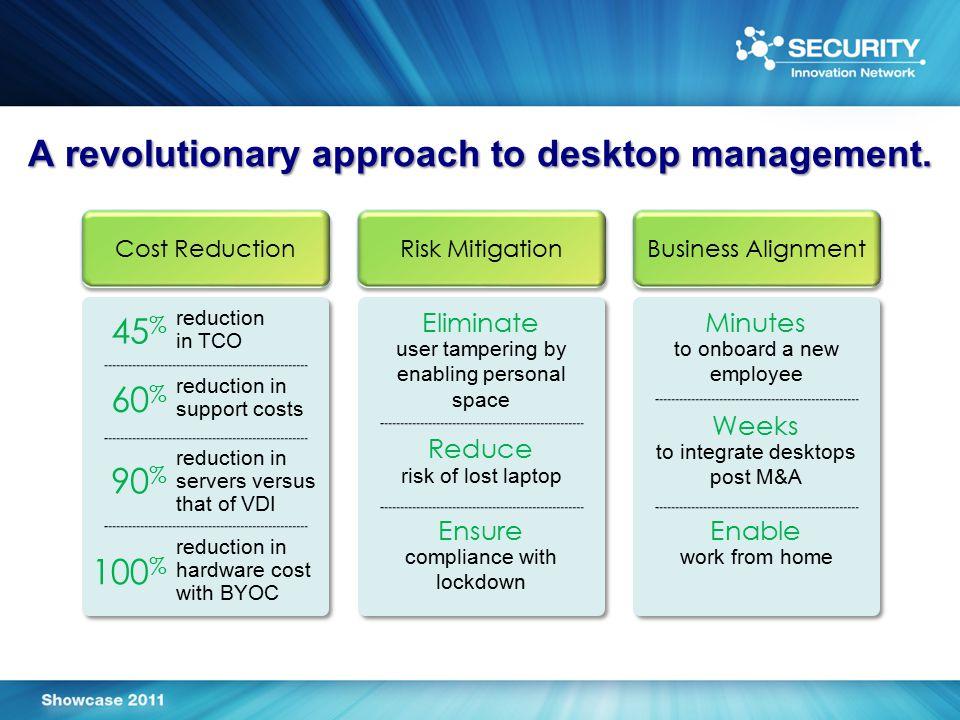 A revolutionary approach to desktop management.