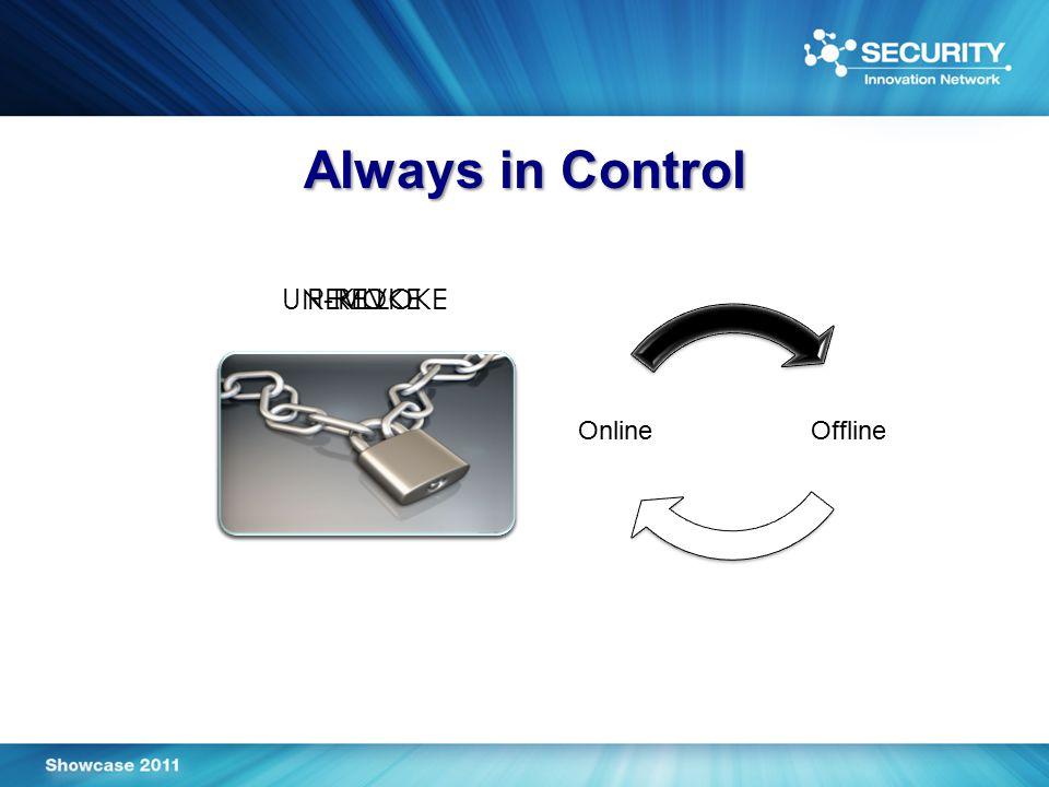 Always in Control User Data & Settings User Applications Corporate OS Corporate Apps OfflineOnline UN-REVOKEKILLREVOKE