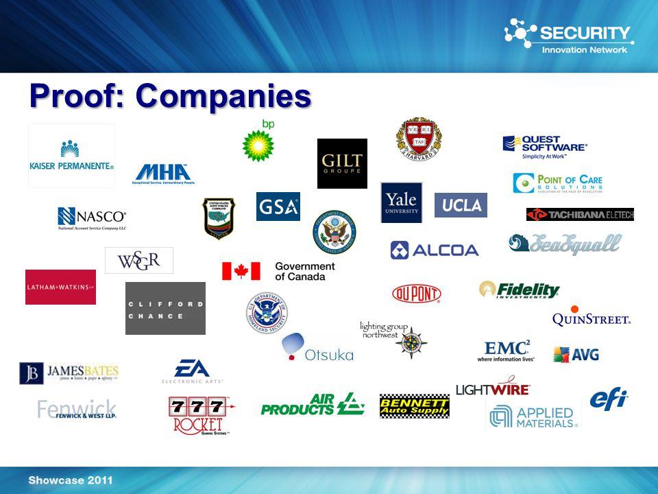 Proof: Companies