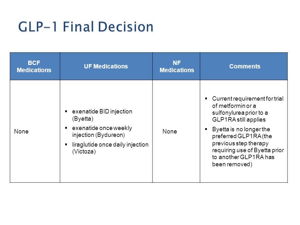 BCF Medications UF Medications NF Medications Comments None  exenatide BID injection (Byetta)  exenatide once weekly injection (Bydureon)  liraglut