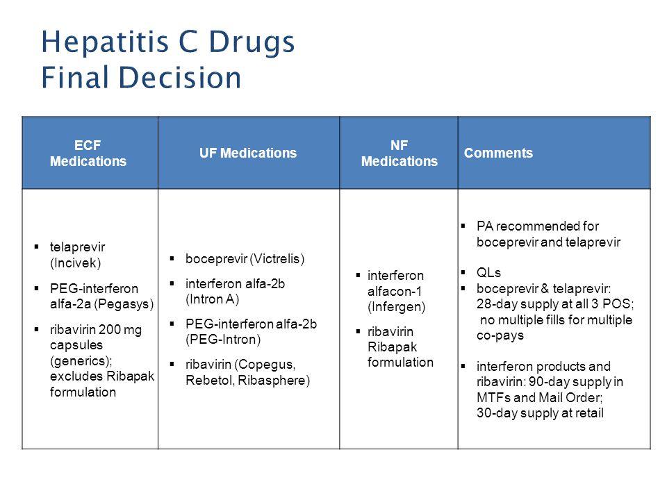 ECF Medications UF Medications NF Medications Comments  telaprevir (Incivek)  PEG-interferon alfa-2a (Pegasys)  ribavirin 200 mg capsules (generics