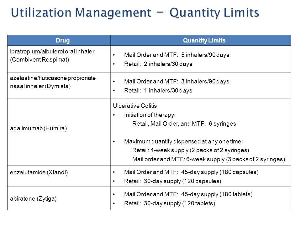 DrugQuantity Limits ipratropium/albuterol oral inhaler (Combivent Respimat) Mail Order and MTF: 5 inhalers/90 days Retail: 2 inhalers/30 days azelasti