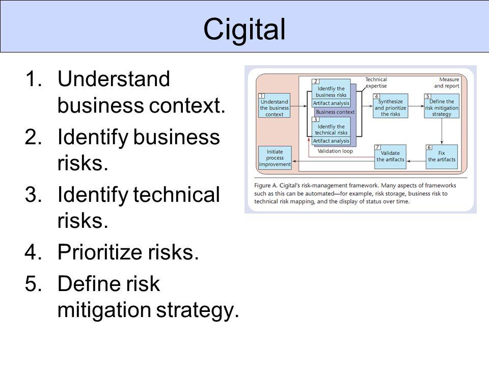 Cigital 1.Understand business context. 2.Identify business risks. 3.Identify technical risks. 4.Prioritize risks. 5.Define risk mitigation strategy.