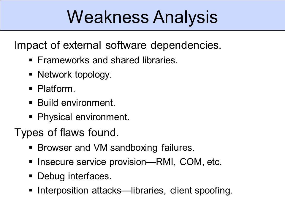 Weakness Analysis Impact of external software dependencies.