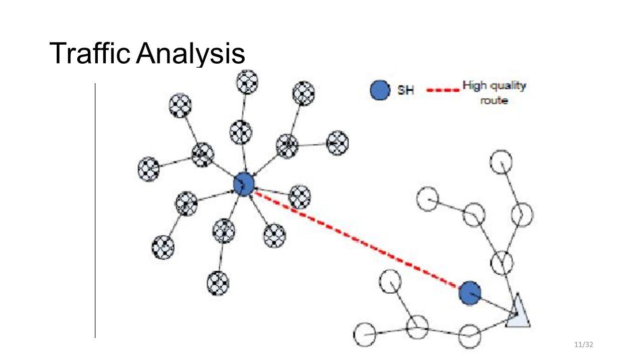 Traffic Analysis 11/32