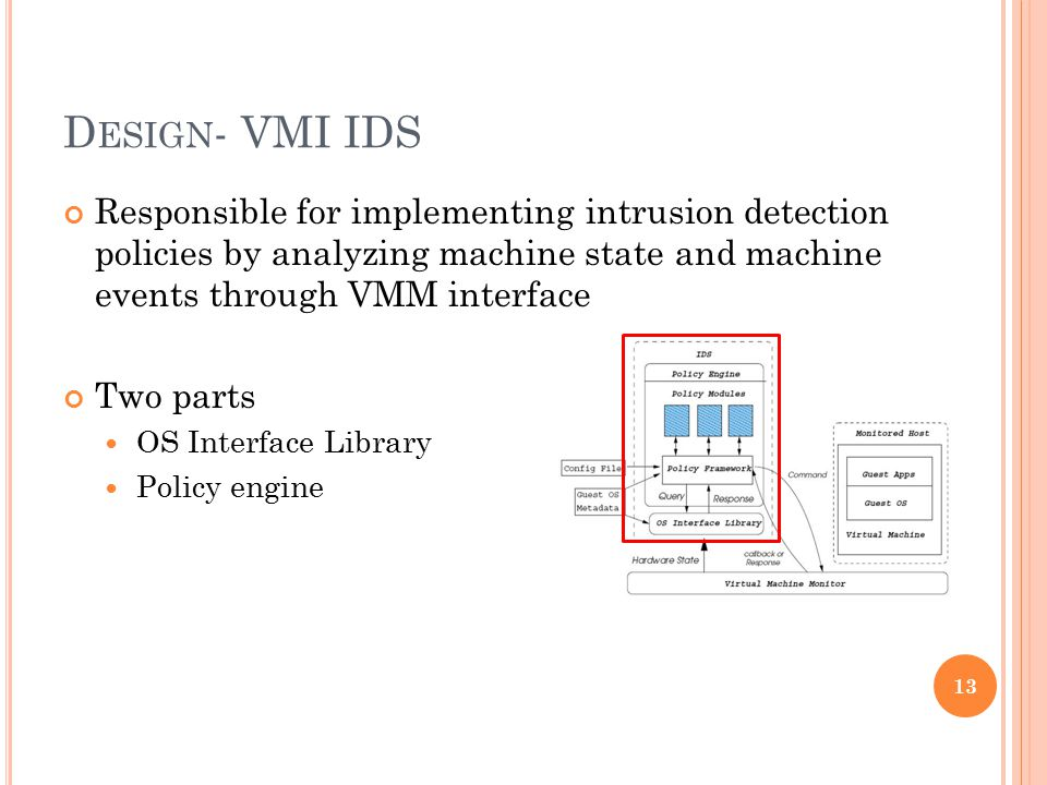 D ESIGN - VMI IDS Responsible for implementing intrusion detection policies by analyzing machine state and machine events through VMM interface Two parts OS Interface Library Policy engine 13