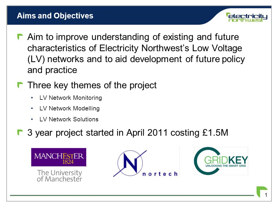 Aims and Objectives 1 Aim to improve understanding of existing and future characteristics of Electricity Northwest's Low Voltage (LV) networks and to aid development of future policy and practice Three key themes of the project LV Network Monitoring LV Network Modelling LV Network Solutions 3 year project started in April 2011 costing £1.5M