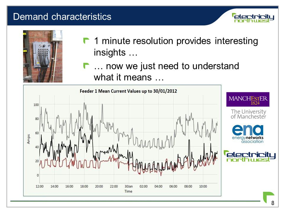 Demand characteristics 1 minute resolution provides interesting insights … … now we just need to understand what it means … 8