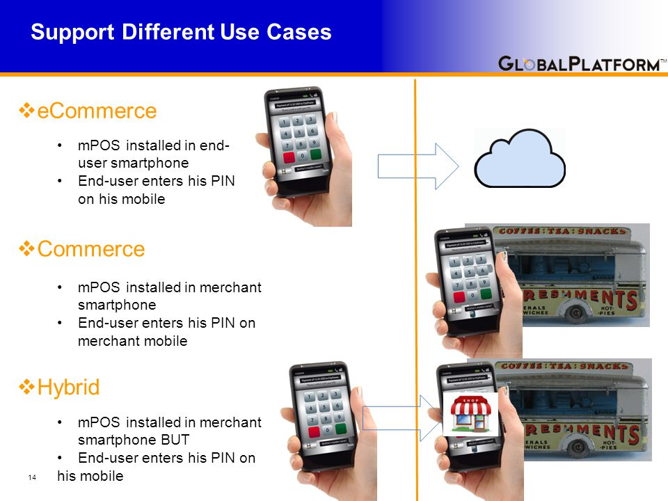 TM Support Different Use Cases 14  eCommerce mPOS installed in end- user smartphone End-user enters his PIN on his mobile  Commerce mPOS installed i