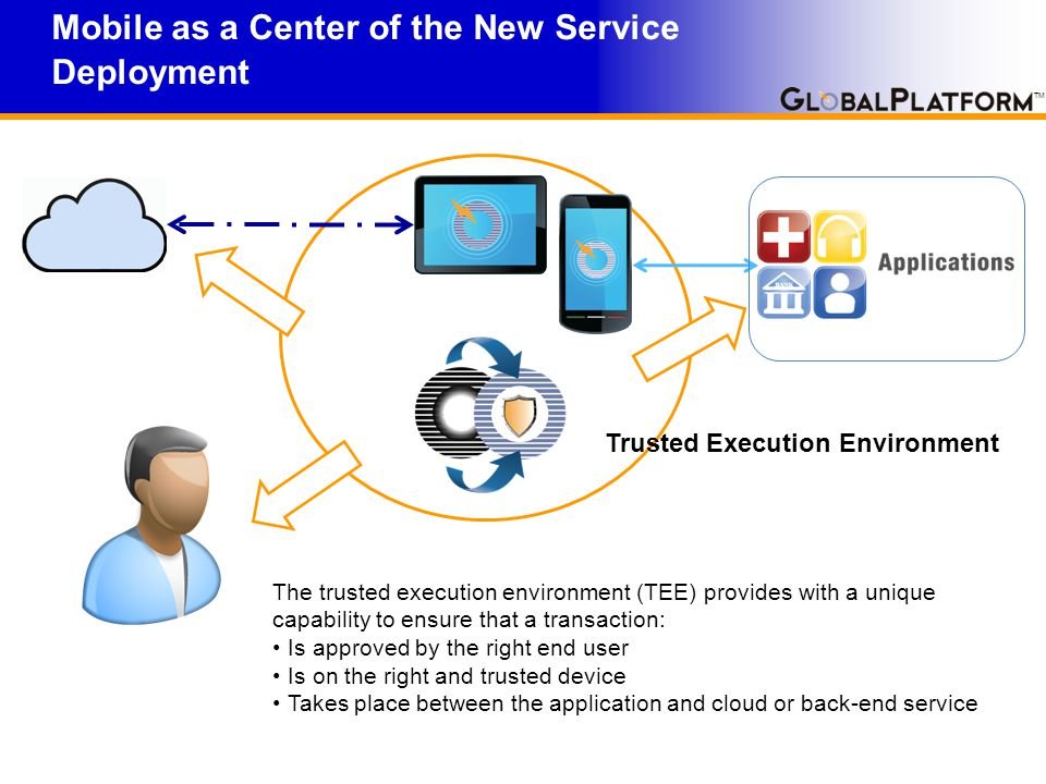 TM Mobile as a Center of the New Service Deployment Trusted Execution Environment The trusted execution environment (TEE) provides with a unique capability to ensure that a transaction: Is approved by the right end user Is on the right and trusted device Takes place between the application and cloud or back-end service