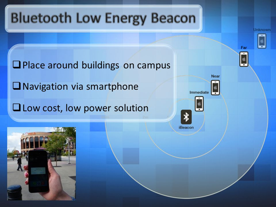  Place around buildings on campus  Navigation via smartphone  Low cost, low power solution