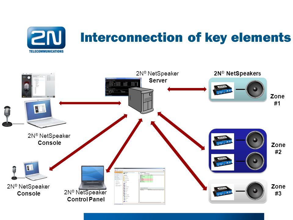 Interconnection of key elements 2N ® NetSpeaker Control Panel 2N ® NetSpeaker Console 2N ® NetSpeaker Server 2N ® NetSpeakers 2N ® NetSpeaker Console Zone #1 Zone #2 Zone #3