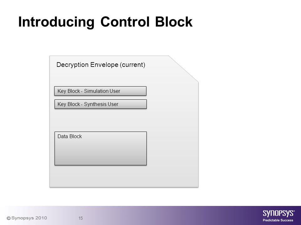 15 Introducing Control Block Key Block - Simulation User Decryption Envelope (current) Key Block - Synthesis User Data Block