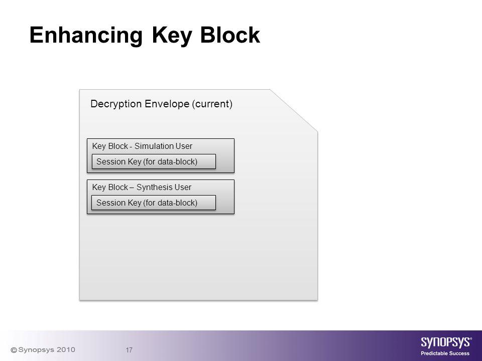 17 Enhancing Key Block Key Block - Simulation User Decryption Envelope (current) Session Key (for data-block) Key Block – Synthesis User Session Key (