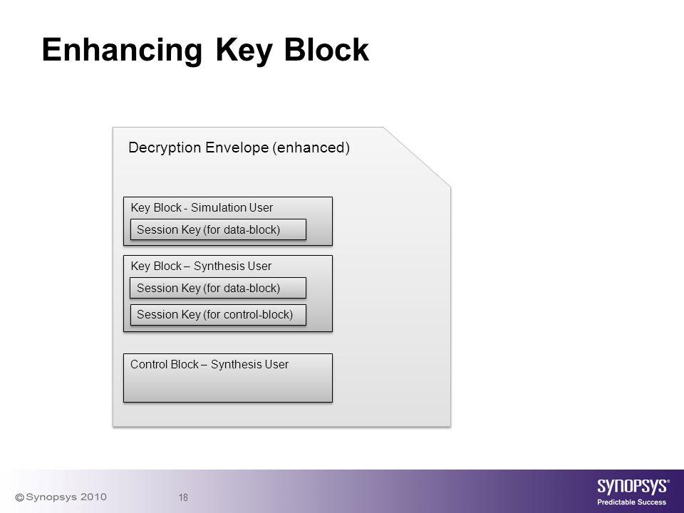 18 Enhancing Key Block Key Block - Simulation User Decryption Envelope (enhanced) Session Key (for data-block) Key Block – Synthesis User Session Key