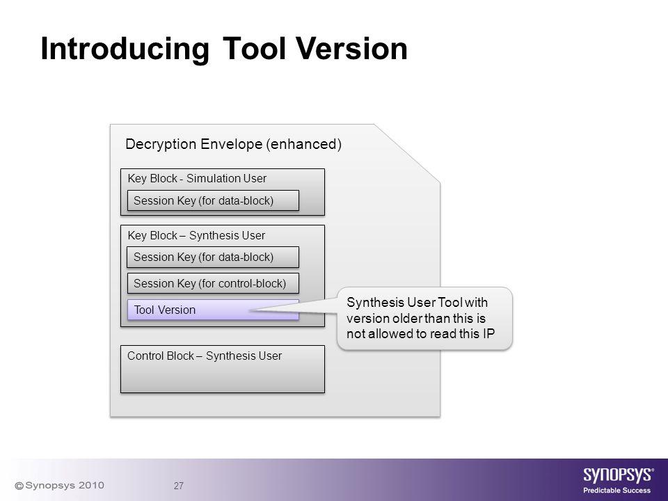 27 Introducing Tool Version Key Block - Simulation User Decryption Envelope (enhanced) Session Key (for data-block) Key Block – Synthesis User Session
