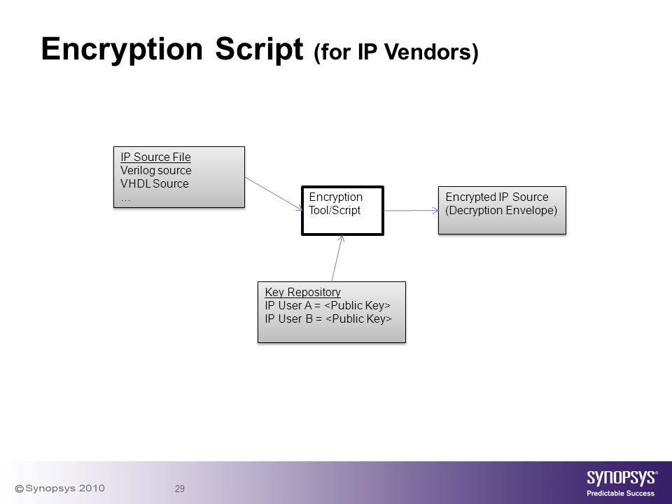 29 Encryption Script (for IP Vendors) IP Source File Verilog source VHDL Source … IP Source File Verilog source VHDL Source … Key Repository IP User A
