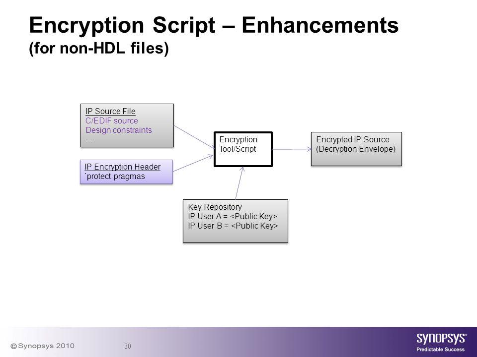 30 Encryption Script – Enhancements (for non-HDL files) IP Source File C/EDIF source Design constraints … IP Source File C/EDIF source Design constrai