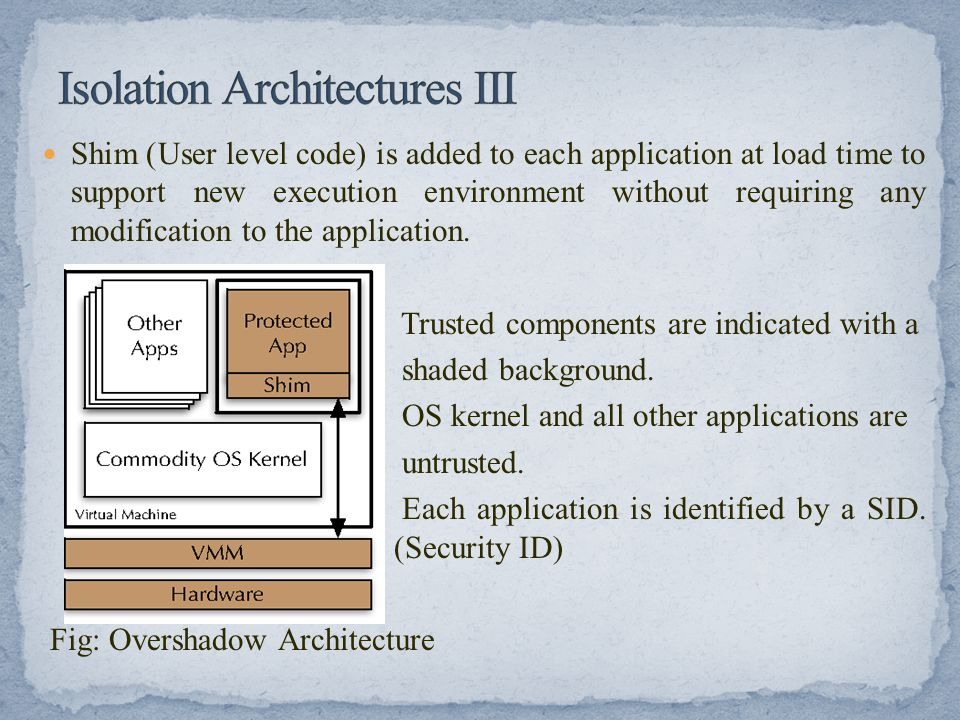 Shim (User level code) is added to each application at load time to support new execution environment without requiring any modification to the applic