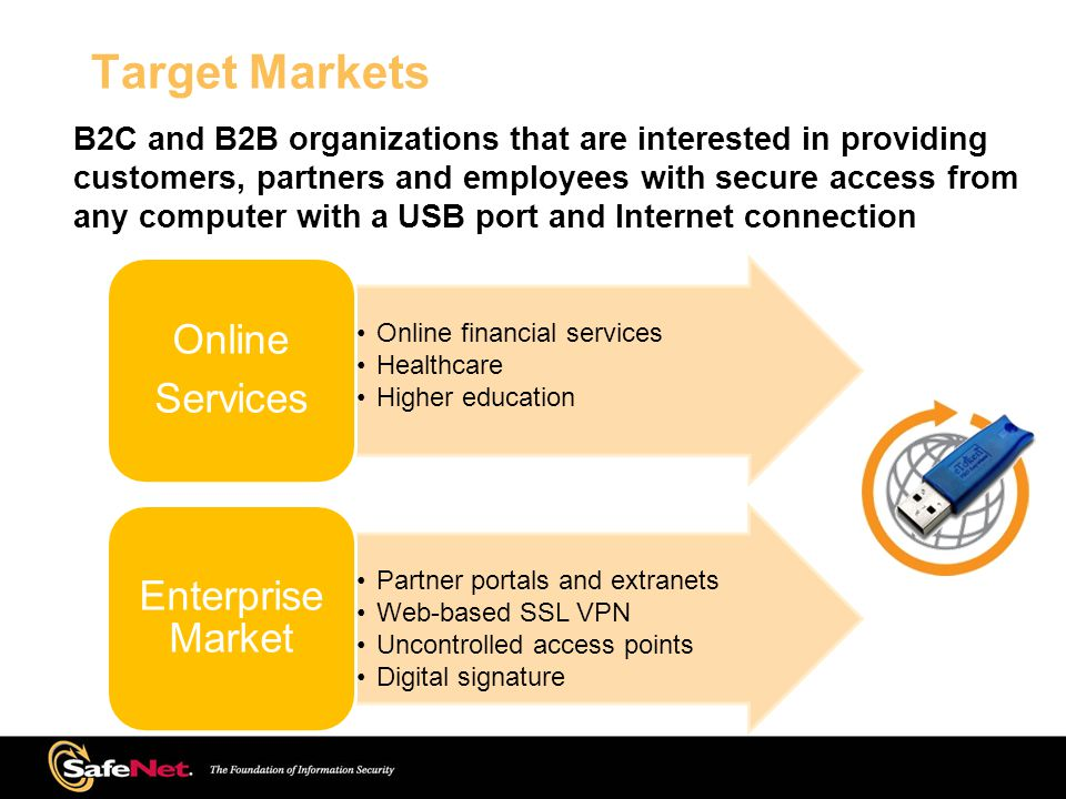 Target Markets B2C and B2B organizations that are interested in providing customers, partners and employees with secure access from any computer with a USB port and Internet connection Online financial services Healthcare Higher education Online Services Partner portals and extranets Web-based SSL VPN Uncontrolled access points Digital signature Enterprise Market