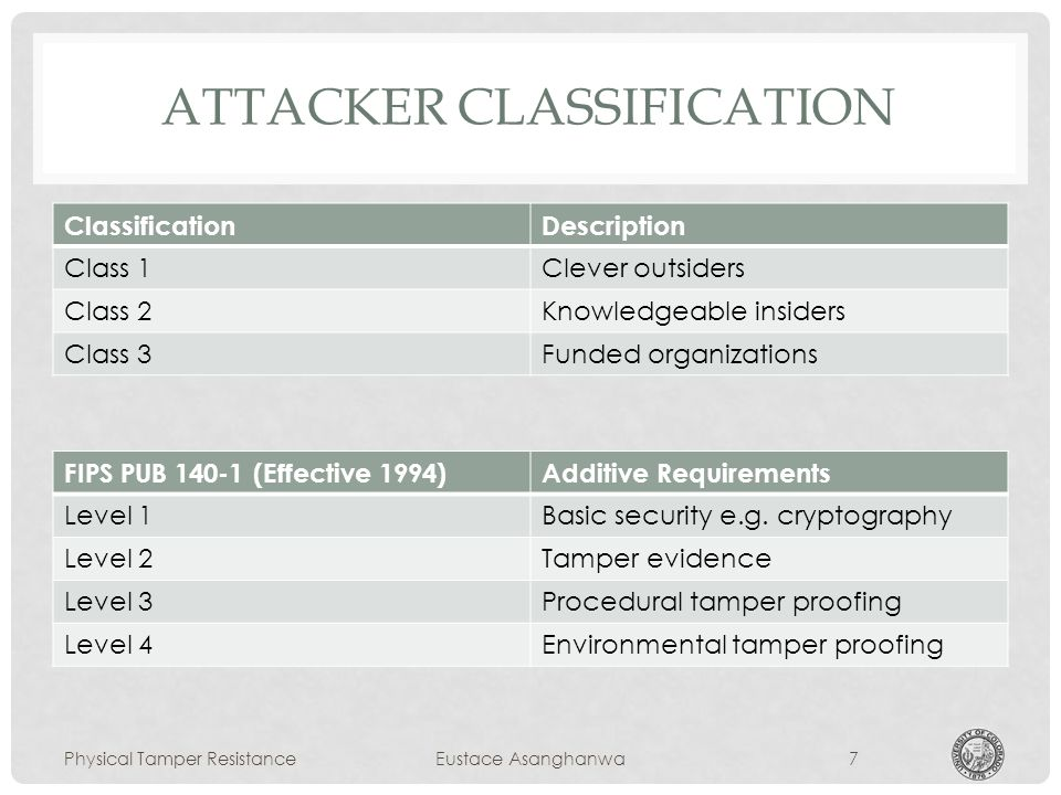 ATTACKS ON SMARTCARDS Protocol Analysis Anti-tearing Cover V PP Single stepping Micro probing Memory linearization Cryptographic co-processor interfaces FIB through shields Physical Tamper ResistanceEustace Asanghanwa8