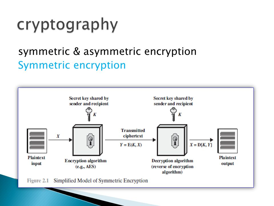 symmetric & asymmetric encryption Symmetric encryption