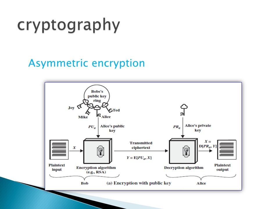  The drawback of the cryptographic storage service : We have to download all the data, decrypt it and search locally.