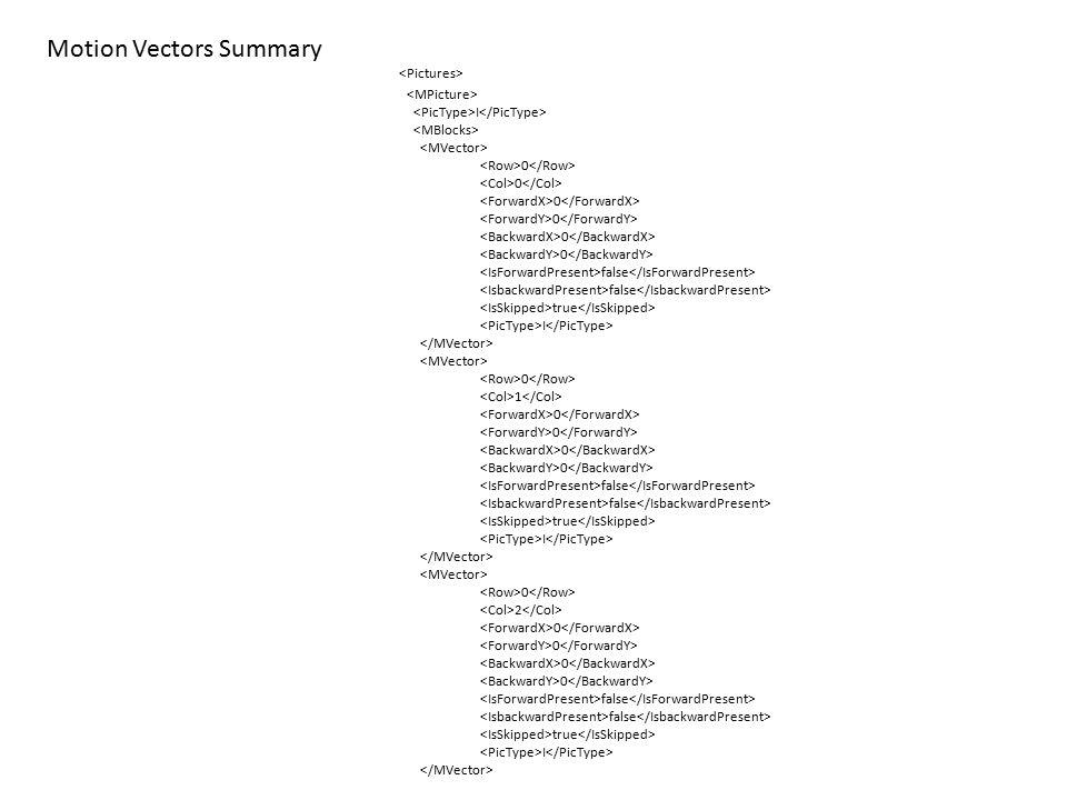 Motion Vectors Summary I 0 false true I 0 1 0 false true I 0 2 0 false true I