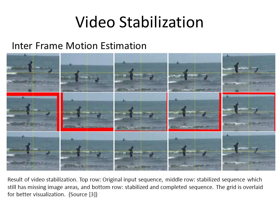 Video Stabilization Inter Frame Motion Estimation Result of video stabilization. Top row: Original input sequence, middle row: stabilized sequence whi