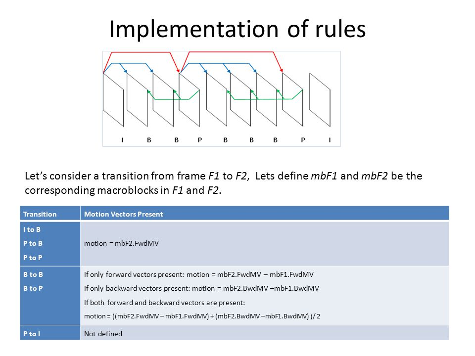 Implementation of rules TransitionMotion Vectors Present I to B P to B P to P motion = mbF2.FwdMV B to B B to P If only forward vectors present: motio