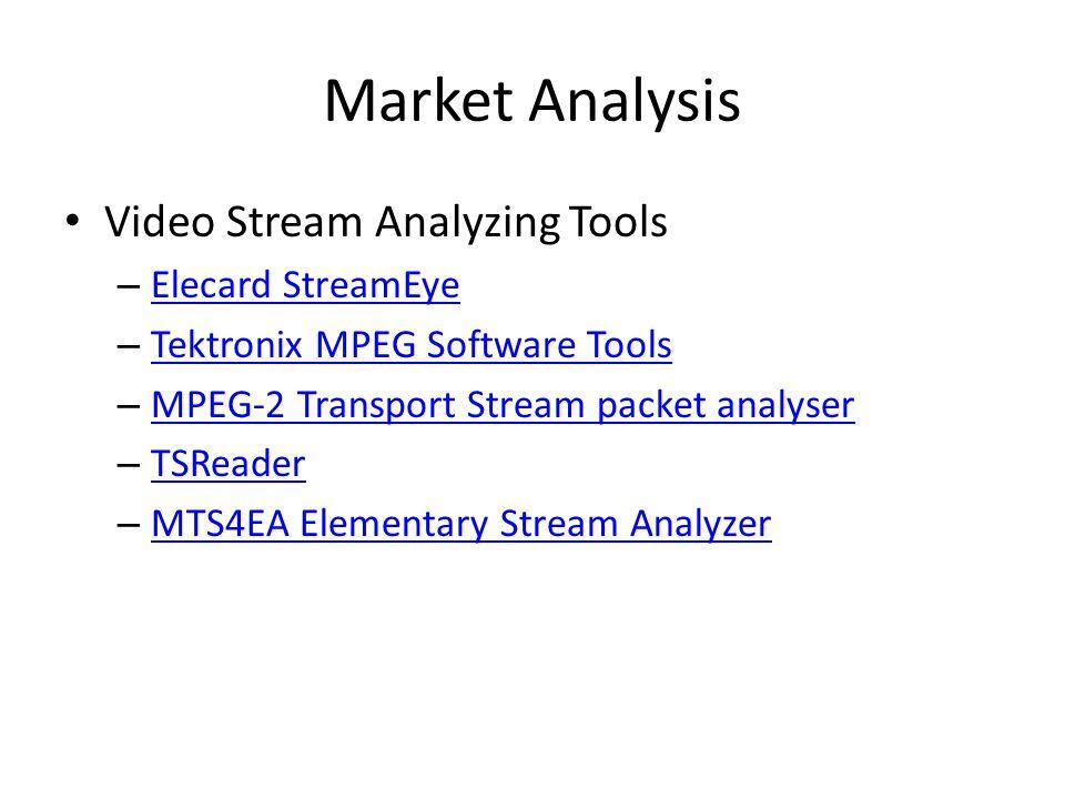 Market Analysis Video Stream Analyzing Tools – Elecard StreamEye Elecard StreamEye – Tektronix MPEG Software Tools Tektronix MPEG Software Tools – MPE