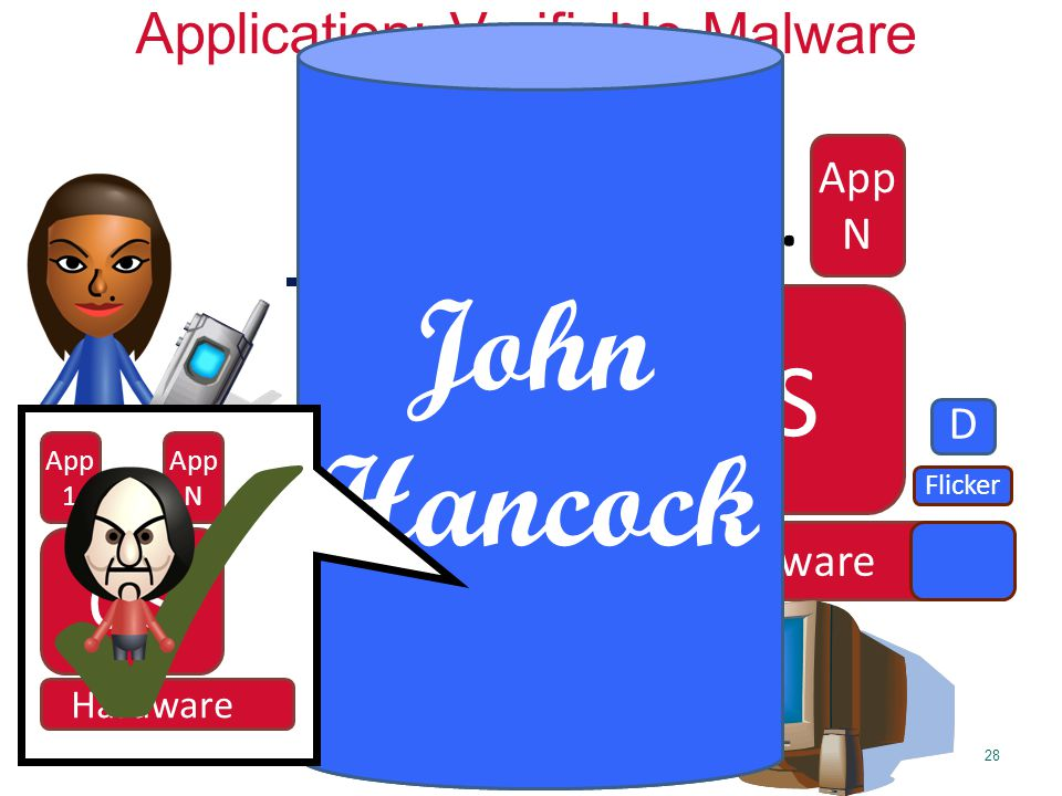 28 OS Hardware App 1 App N … Application: Verifiable Malware Scanning John Hancock Run Detector Flicker D Late Launch D Inputs Outputs John Hancock OS