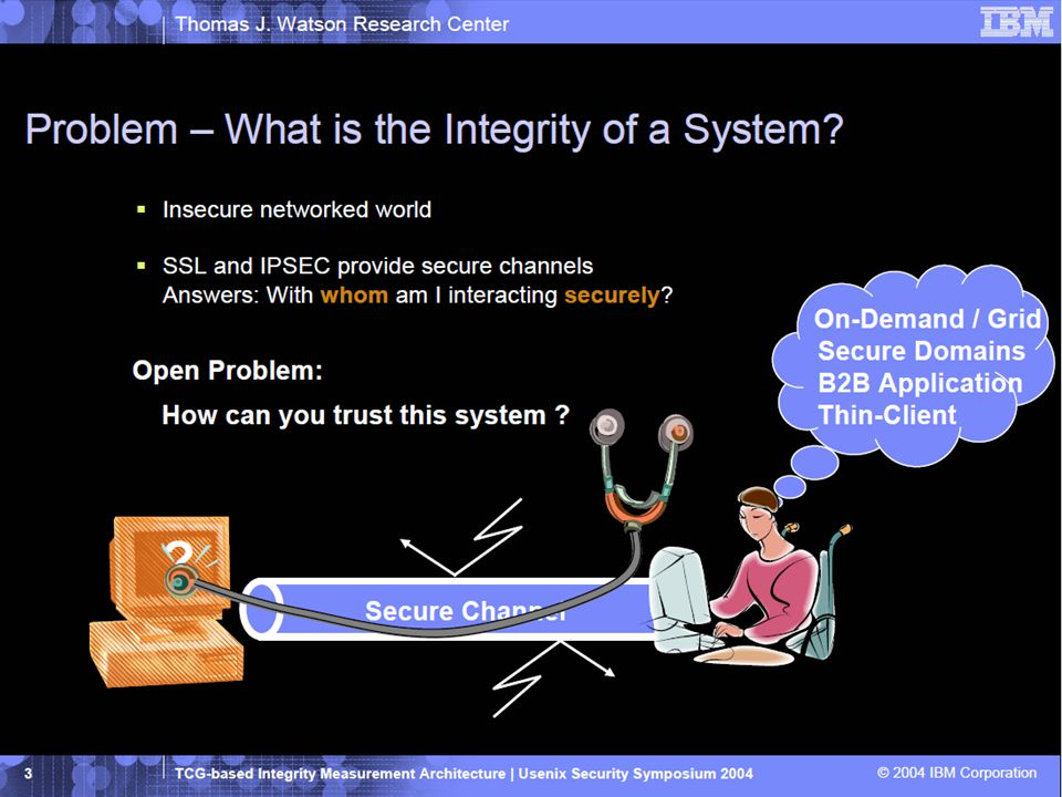 20 OS Full HW access Full performance Hardware App 1 App … Flicker: An On-Demand Secure Environment [IEEE S&P '07], [EuroSys '08], [ASPLOS '08] Insecure OS Hardware App … Flicker S Full secrecy Full isolation Minimal trust Minimal complexity Secure