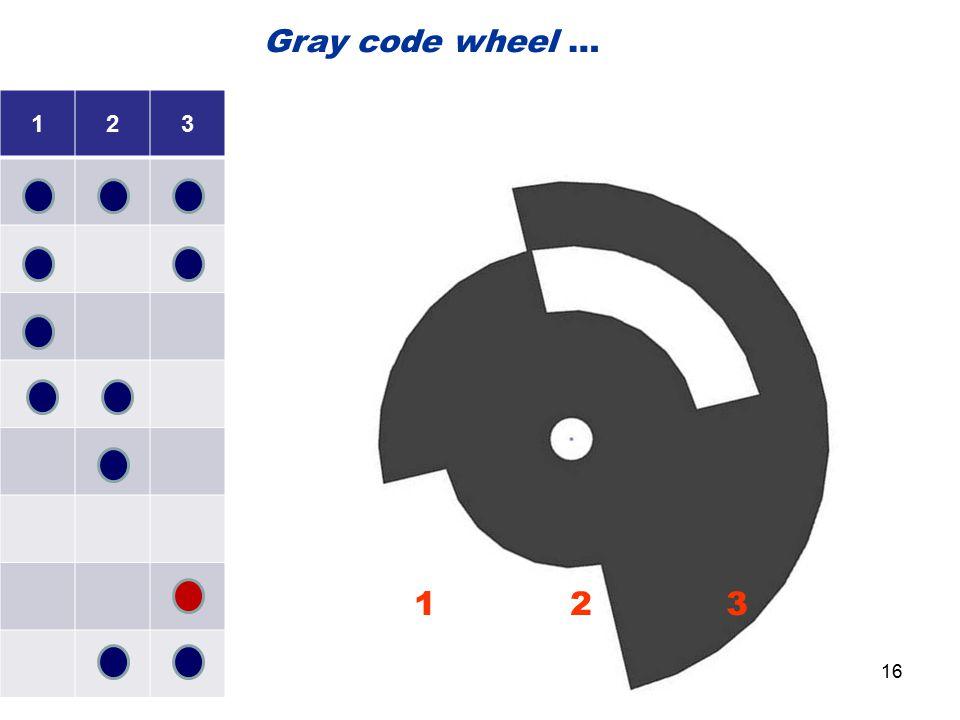 123 1 2 3 Gray code wheel … 16
